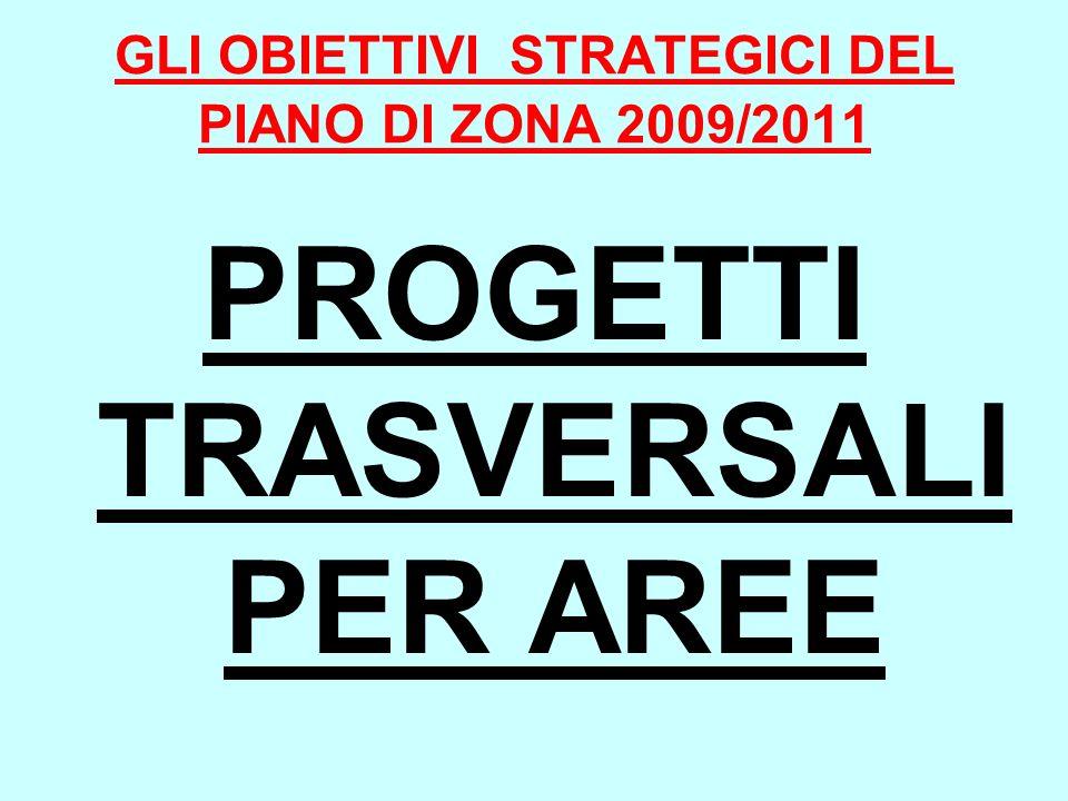 GLI OBIETTIVI STRATEGICI DEL PIANO DI ZONA 2009/2011 PROGETTI TRASVERSALI PER AREE