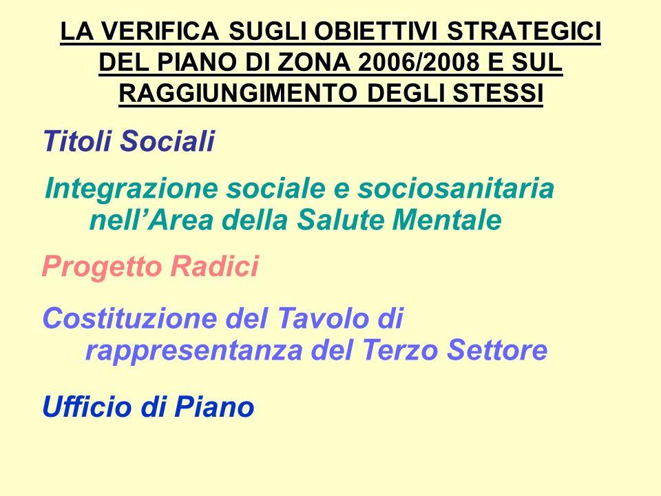 LA VERIFICA SUGLI OBIETTIVI STRATEGICI DEL PIANO DI ZONA 2006/2008 E SUL RAGGIUNGIMENTO DEGLI STESSI Titoli Sociali Integrazione sociale e sociosanita