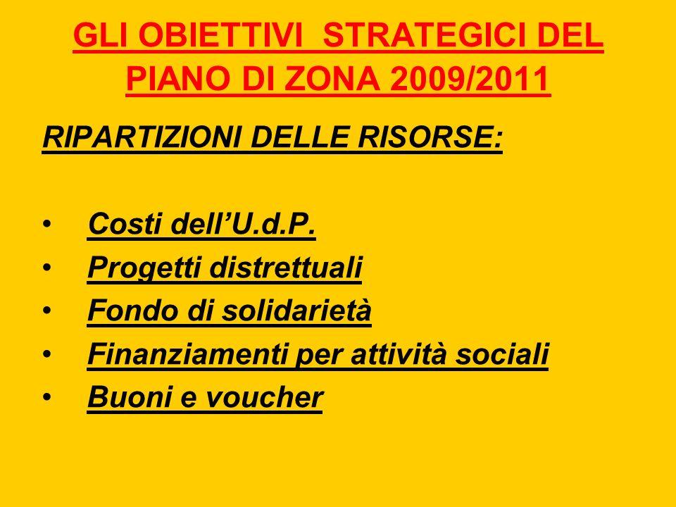 GLI OBIETTIVI STRATEGICI DEL PIANO DI ZONA 2009/2011 RIPARTIZIONI DELLE RISORSE: Costi dellU.d.P. Progetti distrettuali Fondo di solidarietà Finanziam