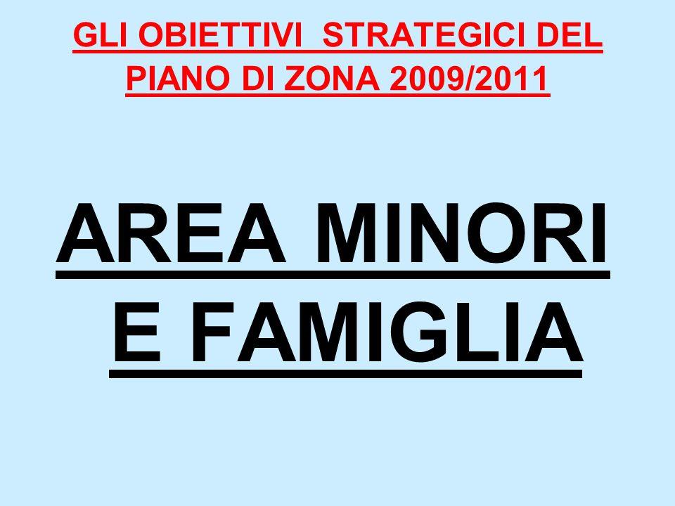 GLI OBIETTIVI STRATEGICI DEL PIANO DI ZONA 2009/2011 AREA MINORI E FAMIGLIA