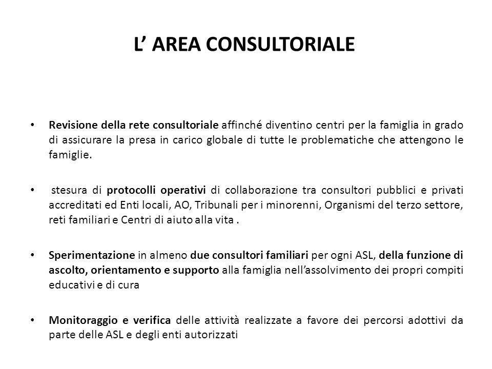 L AREA CONSULTORIALE Revisione della rete consultoriale affinché diventino centri per la famiglia in grado di assicurare la presa in carico globale di tutte le problematiche che attengono le famiglie.