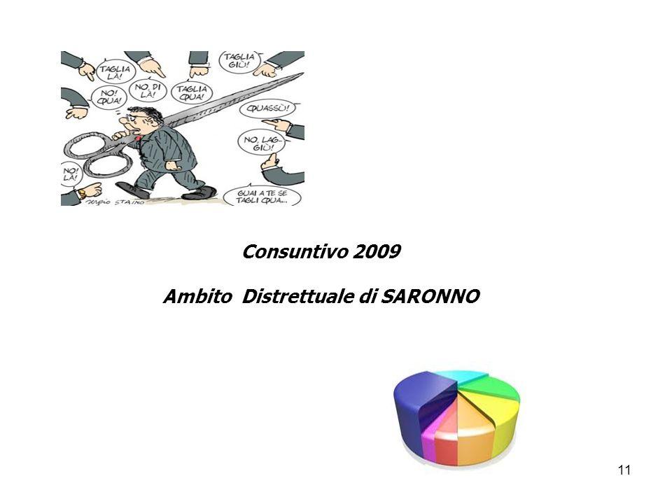 11 Consuntivo 2009 Ambito Distrettuale di SARONNO