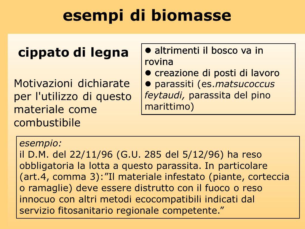 esempi di biomasse cippato di legna Motivazioni dichiarate per l'utilizzo di questo materiale come combustibile altrimenti il bosco va in rovina creaz