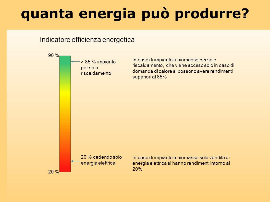 Indicatore efficienza energetica > 85 % impianto per solo riscaldamento 20 % cedendo solo energia elettrica 90 % 20 % quanta energia può produrre? In
