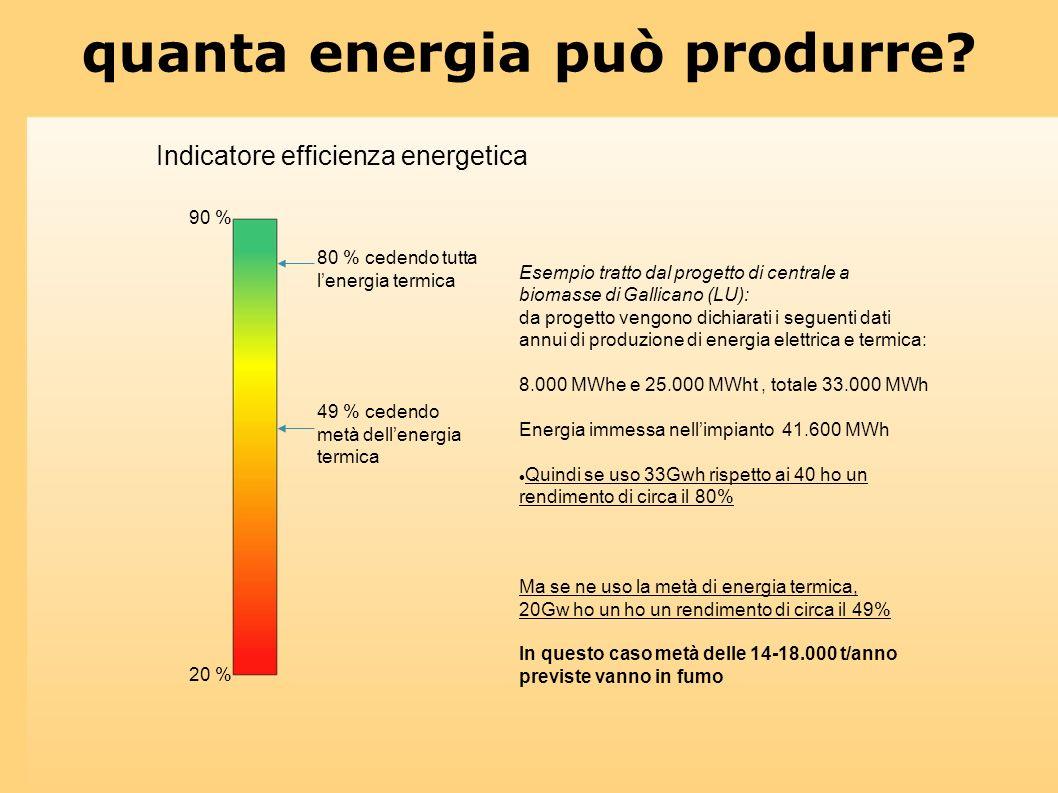 Indicatore efficienza energetica 80 % cedendo tutta lenergia termica 49 % cedendo metà dellenergia termica 90 % 20 % quanta energia può produrre? Ma s