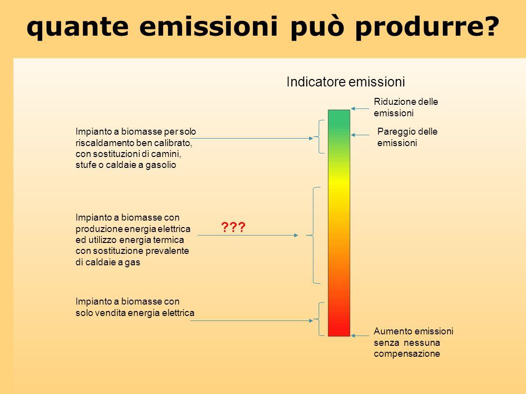 quante emissioni può produrre? Indicatore emissioni Riduzione delle emissioni Pareggio delle emissioni Aumento emissioni senza nessuna compensazione I