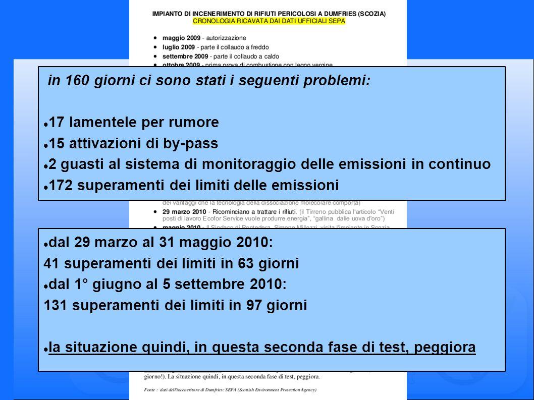in 160 giorni ci sono stati i seguenti problemi: 17 lamentele per rumore 15 attivazioni di by-pass 2 guasti al sistema di monitoraggio delle emissioni