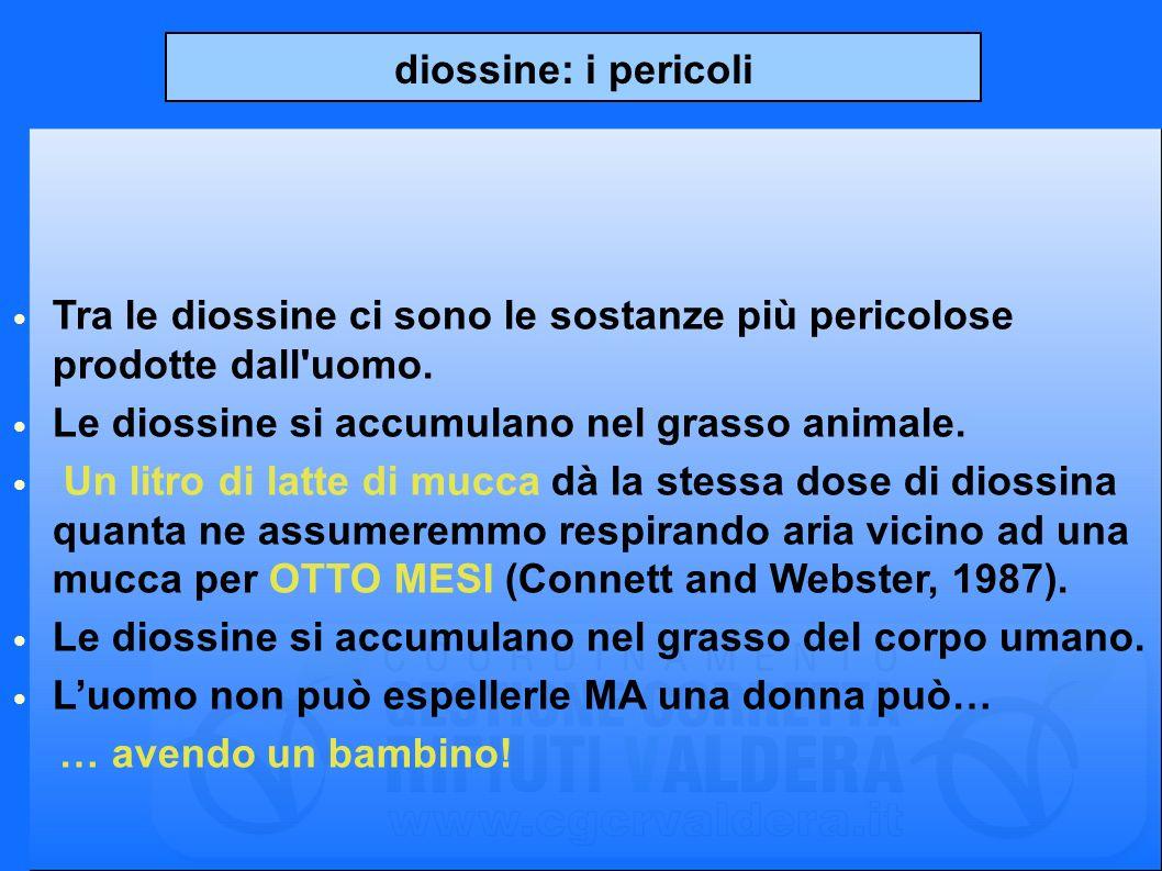 diossine: i pericoli Tra le diossine ci sono le sostanze più pericolose prodotte dall'uomo. Le diossine si accumulano nel grasso animale. Un litro di