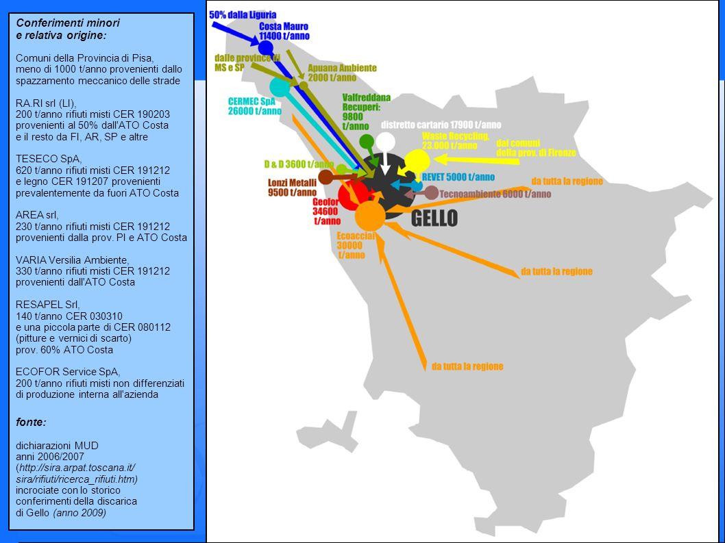 Conferimenti minori e relativa origine: Comuni della Provincia di Pisa, meno di 1000 t/anno provenienti dallo spazzamento meccanico delle strade RA.RI