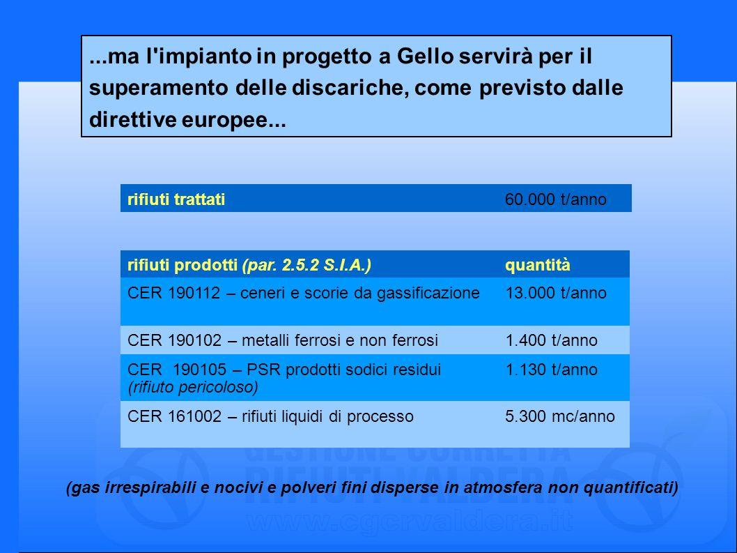 ...ma l'impianto in progetto a Gello servirà per il superamento delle discariche, come previsto dalle direttive europee... rifiuti trattati60.000 t/an