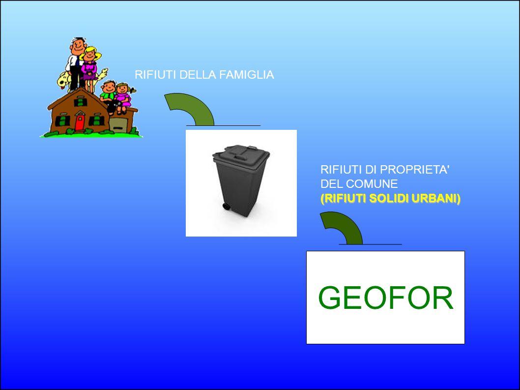 RIFIUTI DELLA FAMIGLIA RIFIUTI DI PROPRIETA' DEL COMUNE (RIFIUTI SOLIDI URBANI) GEOFOR