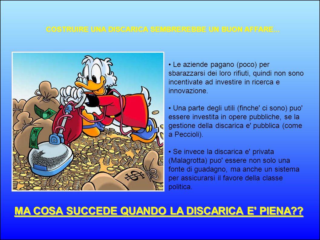 COSTRUIRE UNA DISCARICA SEMBREREBBE UN BUON AFFARE... Le aziende pagano (poco) per sbarazzarsi dei loro rifiuti, quindi non sono incentivate ad invest