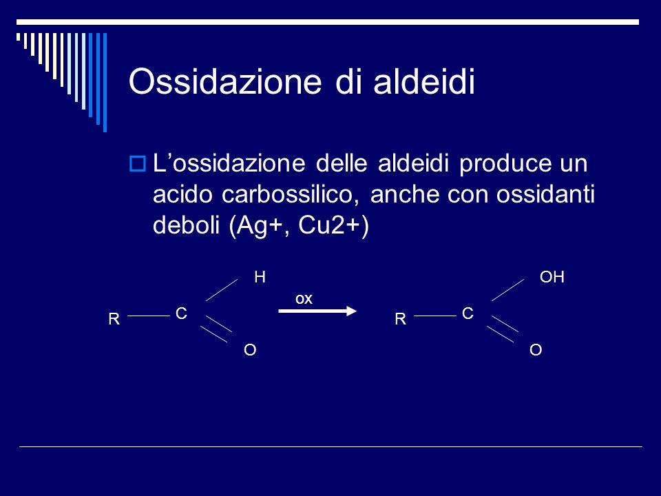 Ossidazione di aldeidi Lossidazione delle aldeidi produce un acido carbossilico, anche con ossidanti deboli (Ag+, Cu2+) R C H O R C OH O ox