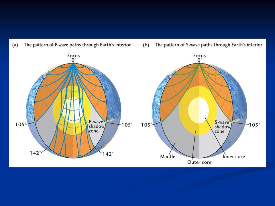 La crosta Interno della terra ed onde sismiche Interno della terra ed onde sismiche Interno della terra ed onde sismiche Interno della terra ed onde s