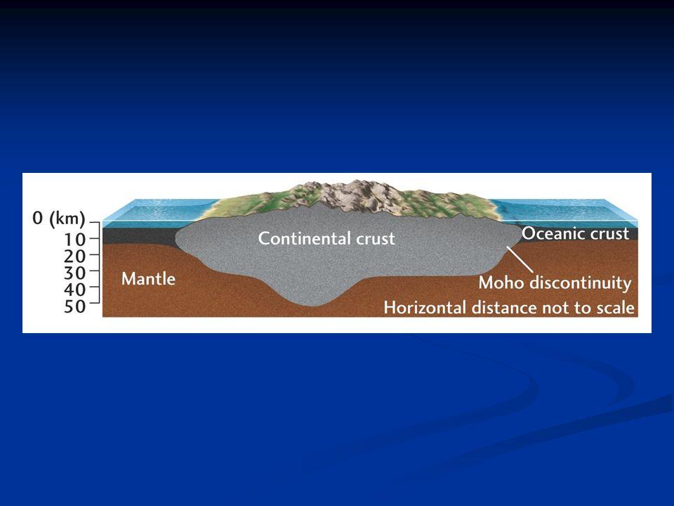 Struttura della litosfera
