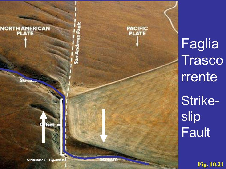 Gudmundar E. Sigvaldason Fig. 10.21 Faglia Trasco rrente Strike- slip Fault