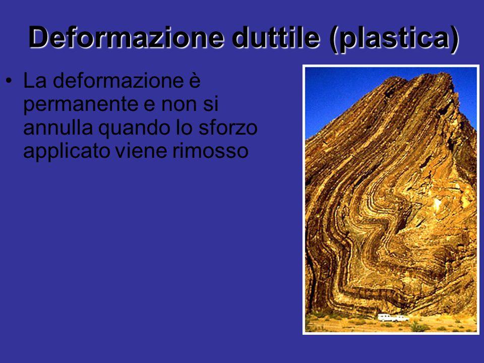 Deformazione duttile (plastica) La deformazione è permanente e non si annulla quando lo sforzo applicato viene rimosso