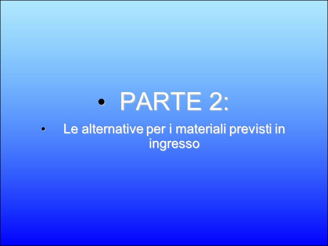 PARTE 2: PARTE 2: Le alternative per i materiali previsti in ingresso Le alternative per i materiali previsti in ingresso