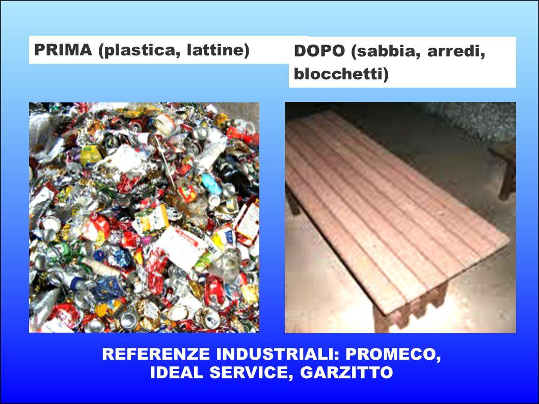 PRIMA (plastica, lattine) DOPO (sabbia, arredi, blocchetti) REFERENZE INDUSTRIALI: PROMECO, IDEAL SERVICE, GARZITTO