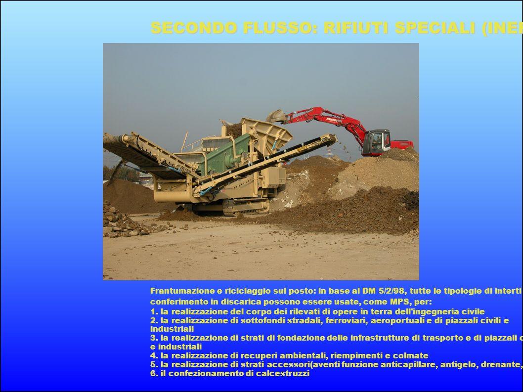 SECONDO FLUSSO: RIFIUTI SPECIALI (INERTI) Frantumazione e riciclaggio sul posto: in base al DM 5/2/98, tutte le tipologie di interti per cui si richie