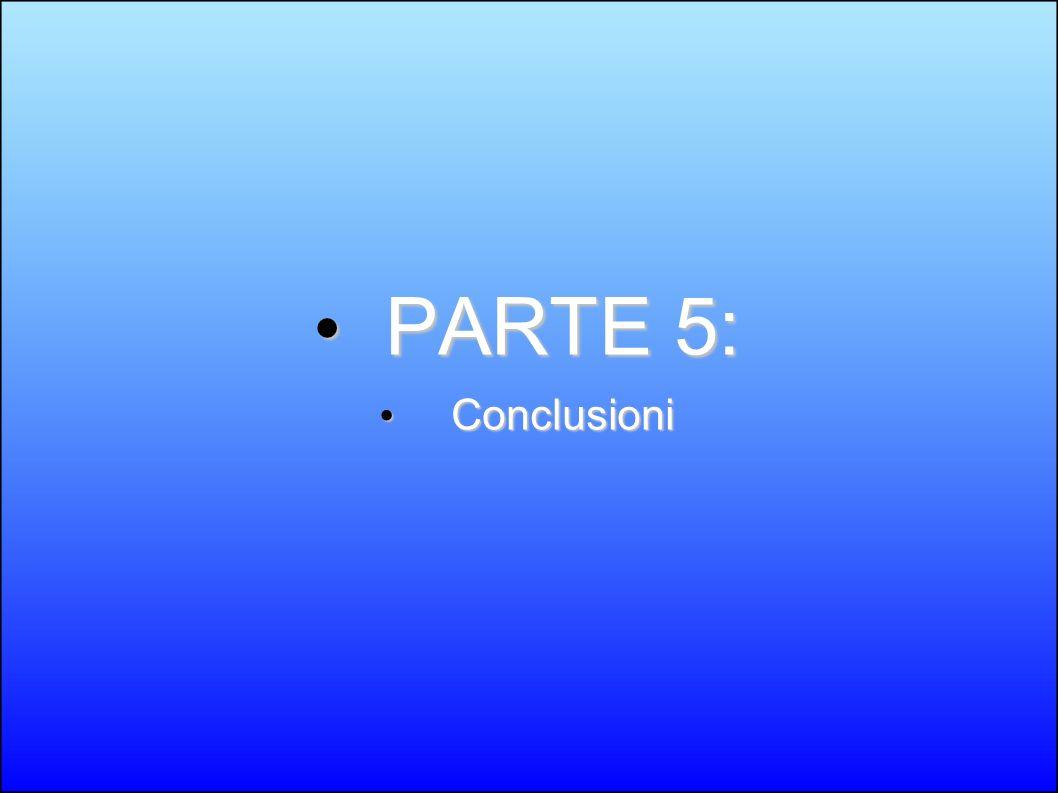 PARTE 5: PARTE 5: Conclusioni Conclusioni