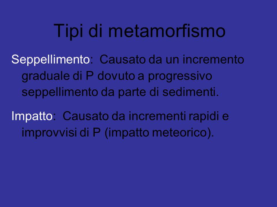 Tipi di metamorfismo Seppellimento: Causato da un incremento graduale di P dovuto a progressivo seppellimento da parte di sedimenti. Impatto: Causato