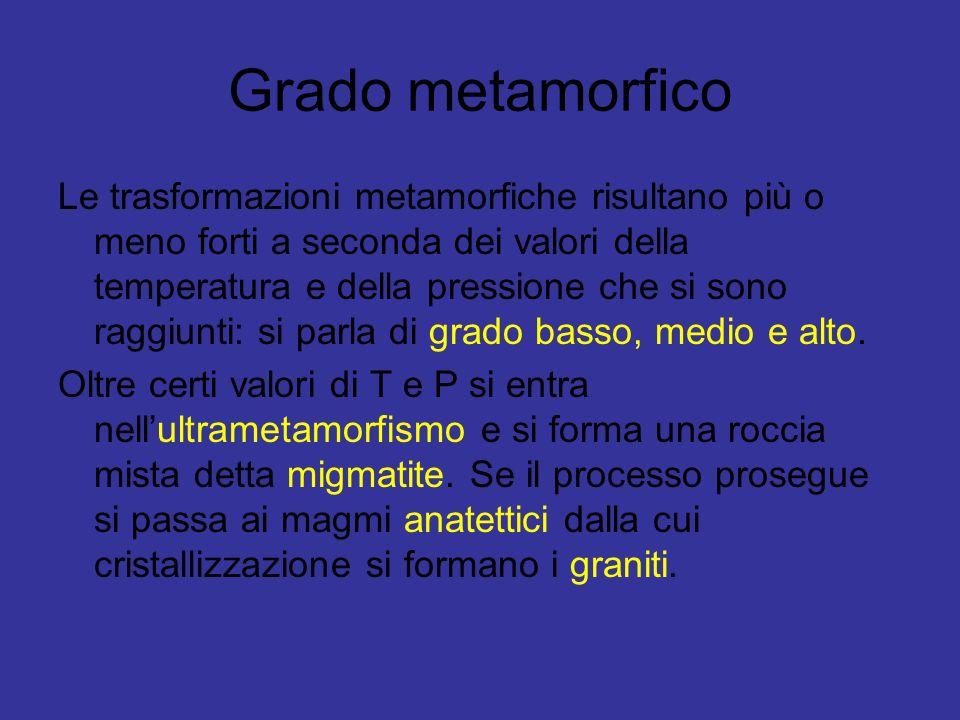 Grado metamorfico Le trasformazioni metamorfiche risultano più o meno forti a seconda dei valori della temperatura e della pressione che si sono raggi