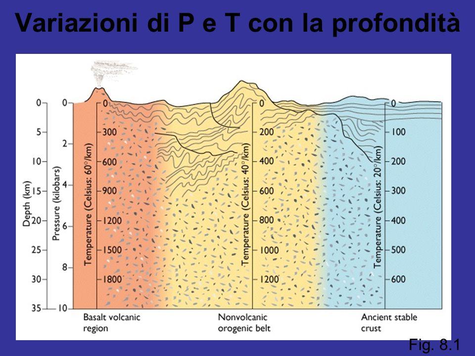 Fig. 8.1 Variazioni di P e T con la profondità