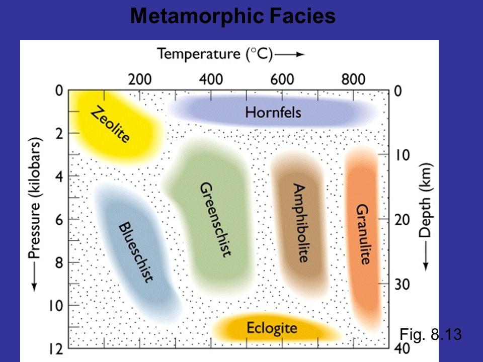 Fig. 8.13 Metamorphic Facies