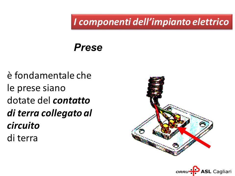 I componenti dellimpianto elettrico Prese è fondamentale che le prese siano dotate del contatto di terra collegato al circuito di terra