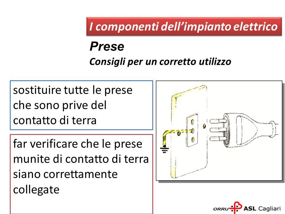 Prese I componenti dellimpianto elettrico sostituire tutte le prese che sono prive del contatto di terra far verificare che le prese munite di contatt