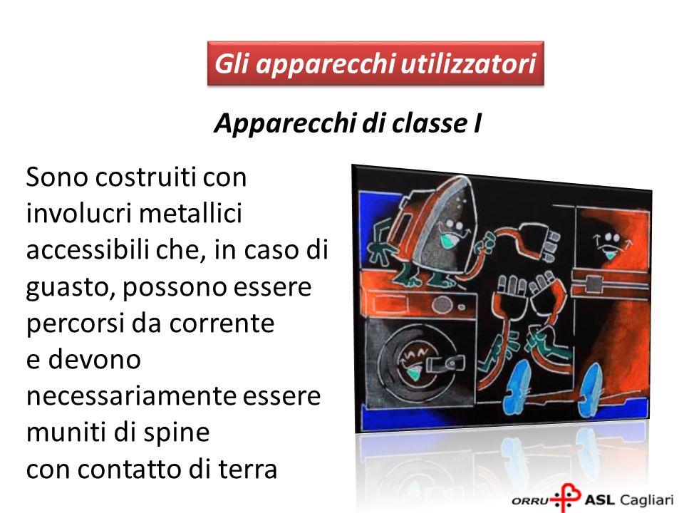 Apparecchi di classe I Gli apparecchi utilizzatori Sono costruiti con involucri metallici accessibili che, in caso di guasto, possono essere percorsi