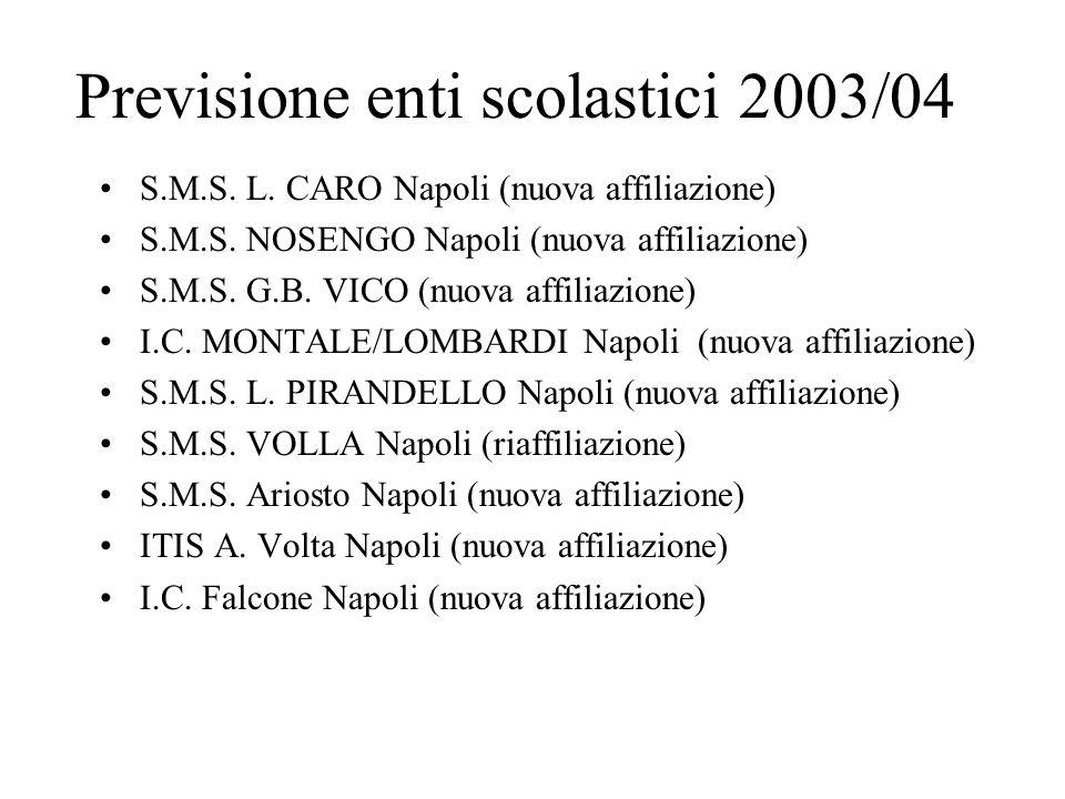 Previsione enti scolastici 2003/04 S.M.S. L. CARO Napoli (nuova affiliazione) S.M.S.
