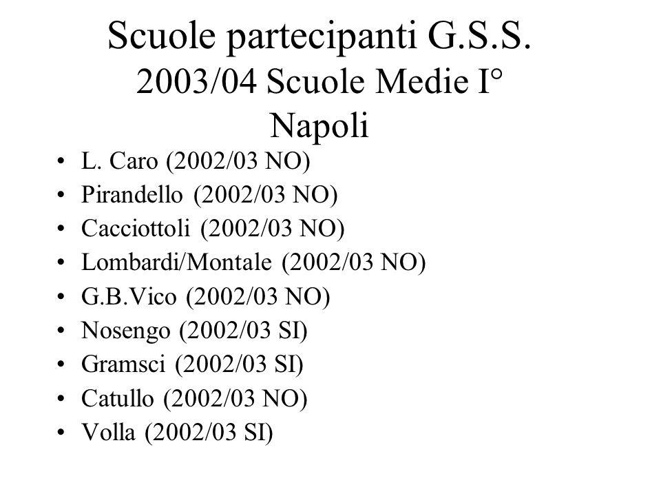 Scuole partecipanti G.S.S. 2003/04 Scuole Medie I° Napoli L.