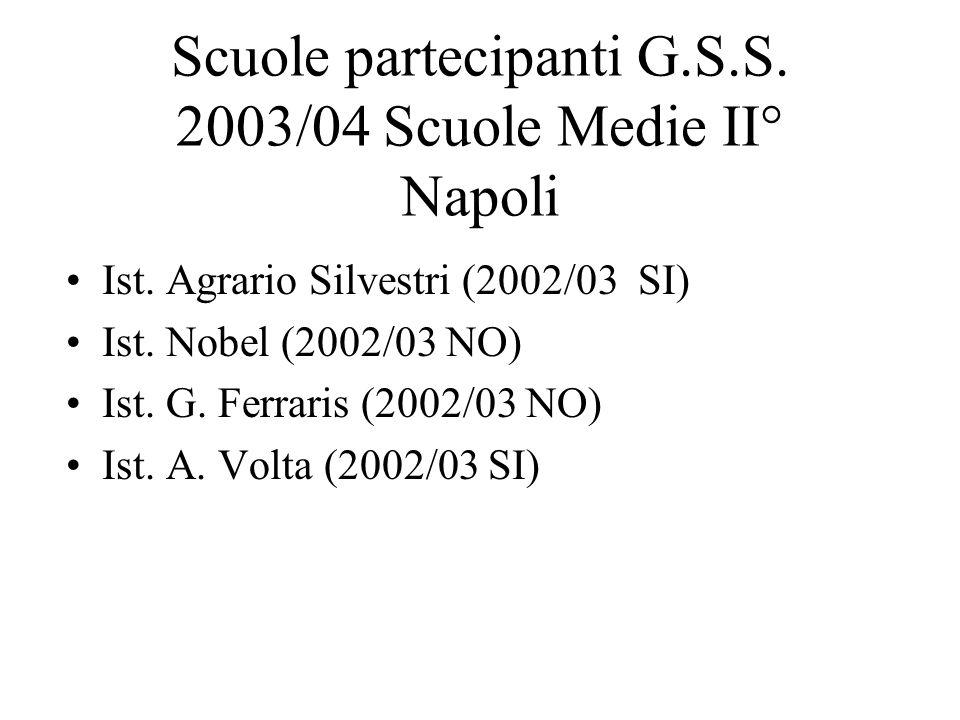 Scuole partecipanti G.S.S. 2003/04 Scuole Medie II° Napoli Ist.