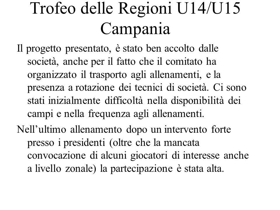 Trofeo delle Regioni U14/U15 Campania Il progetto presentato, è stato ben accolto dalle società, anche per il fatto che il comitato ha organizzato il trasporto agli allenamenti, e la presenza a rotazione dei tecnici di società.