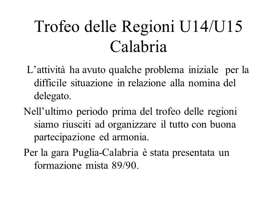 Trofeo delle Regioni U14/U15 Calabria Lattività ha avuto qualche problema iniziale per la difficile situazione in relazione alla nomina del delegato.