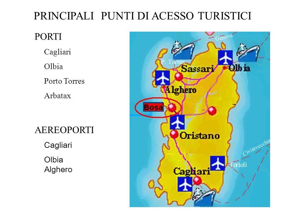 PRINCIPALI PUNTI DI ACESSO TURISTICI PORTI Cagliari Olbia Porto Torres Arbatax AEREOPORTI Cagliari Olbia Alghero