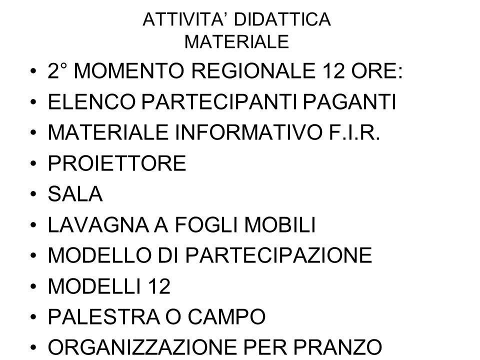 ATTIVITA DIDATTICA MATERIALE 2° MOMENTO REGIONALE 12 ORE: ELENCO PARTECIPANTI PAGANTI MATERIALE INFORMATIVO F.I.R.
