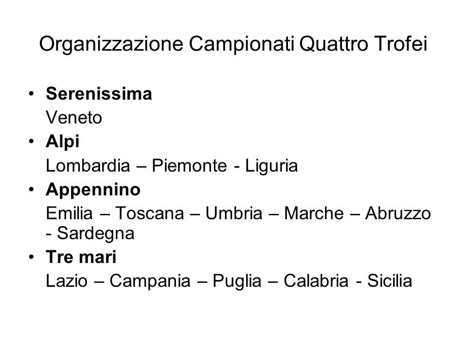 Organizzazione Campionati Quattro Trofei Serenissima Veneto Alpi Lombardia – Piemonte - Liguria Appennino Emilia – Toscana – Umbria – Marche – Abruzzo