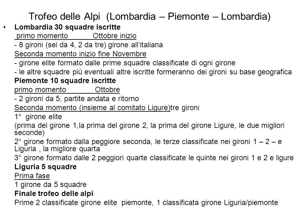 Trofeo delle Alpi (Lombardia – Piemonte – Lombardia) Lombardia 30 squadre iscritte primo momento Ottobre inizio - 8 gironi (sei da 4, 2 da tre) girone