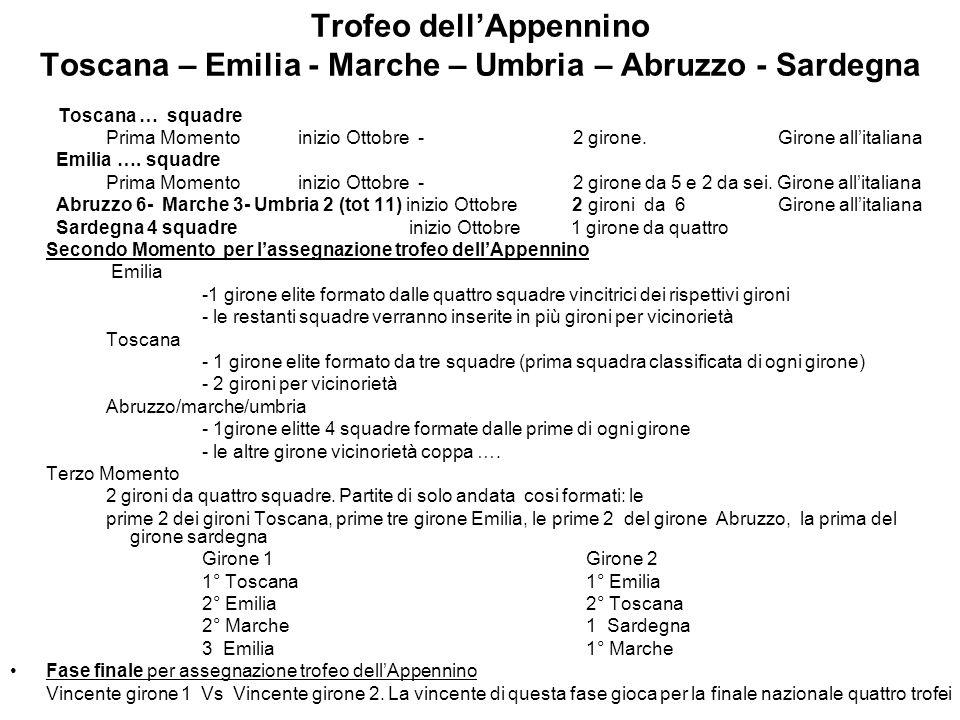 Trofeo dellAppennino Toscana – Emilia - Marche – Umbria – Abruzzo - Sardegna Toscana … squadre Prima Momentoinizio Ottobre - 2 girone.