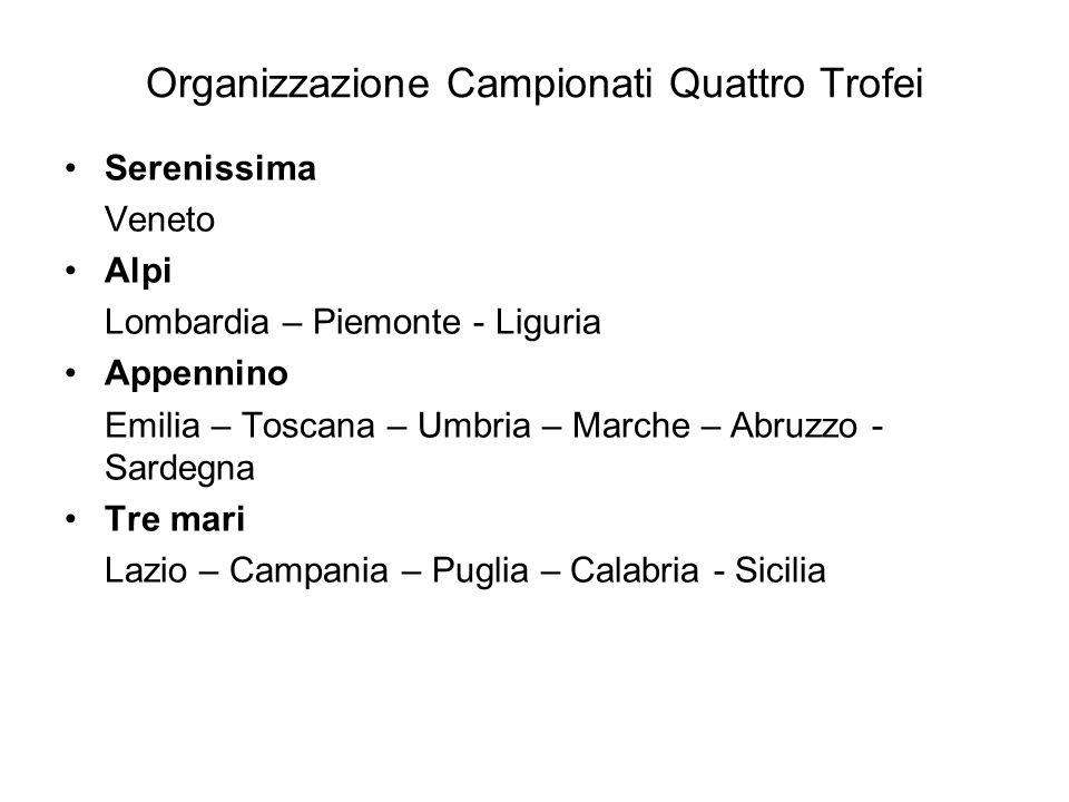 Organizzazione Campionati Quattro Trofei Serenissima Veneto Alpi Lombardia – Piemonte - Liguria Appennino Emilia – Toscana – Umbria – Marche – Abruzzo - Sardegna Tre mari Lazio – Campania – Puglia – Calabria - Sicilia