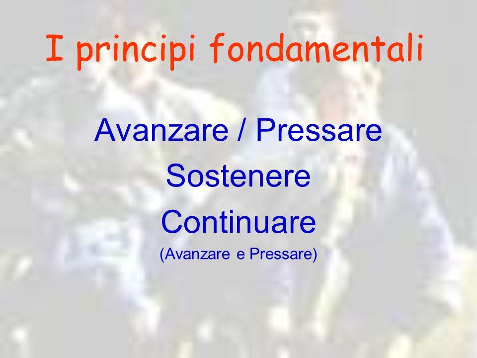 I principi fondamentali Avanzare / Pressare Sostenere Continuare (Avanzare e Pressare)