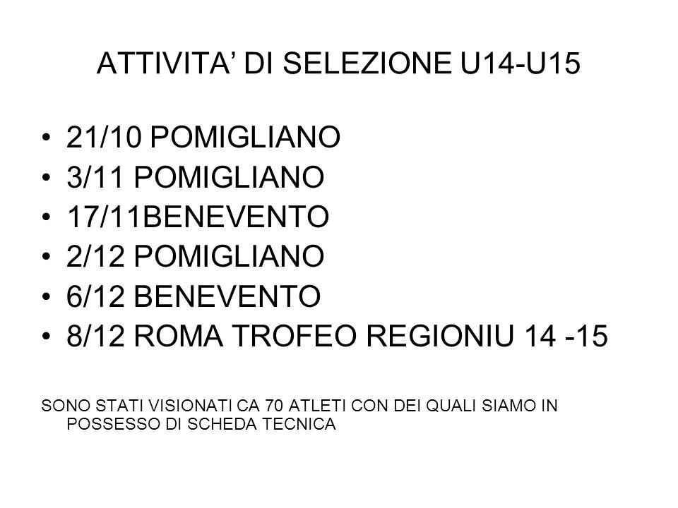 ATTIVITA DI SELEZIONE U14-U15 21/10 POMIGLIANO 3/11 POMIGLIANO 17/11BENEVENTO 2/12 POMIGLIANO 6/12 BENEVENTO 8/12 ROMA TROFEO REGIONIU 14 -15 SONO STA