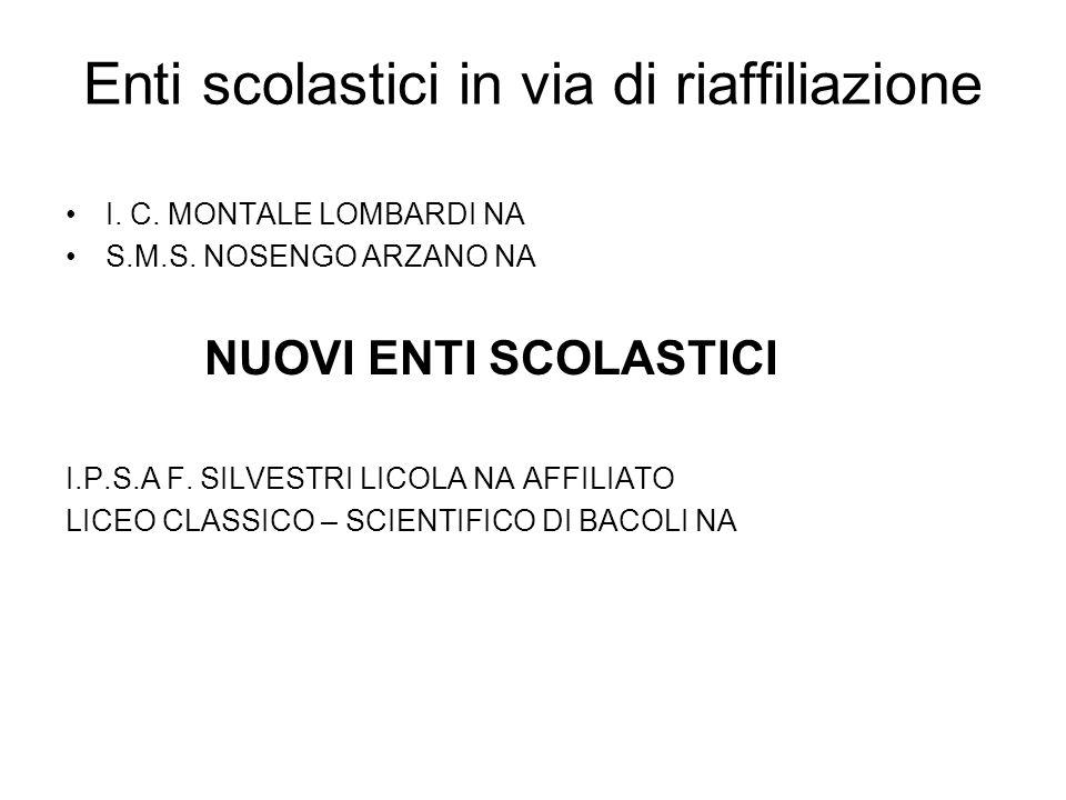 ATTIVITA DI SELEZIONE U14-U15 21/10 POMIGLIANO 3/11 POMIGLIANO 17/11BENEVENTO 2/12 POMIGLIANO 6/12 BENEVENTO 8/12 ROMA TROFEO REGIONIU 14 -15 SONO STATI VISIONATI CA 70 ATLETI CON DEI QUALI SIAMO IN POSSESSO DI SCHEDA TECNICA