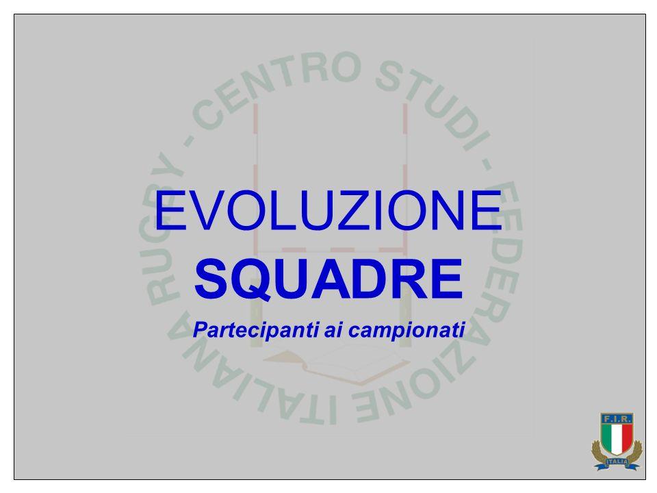 EVOLUZIONE SQUADRE Partecipanti ai campionati