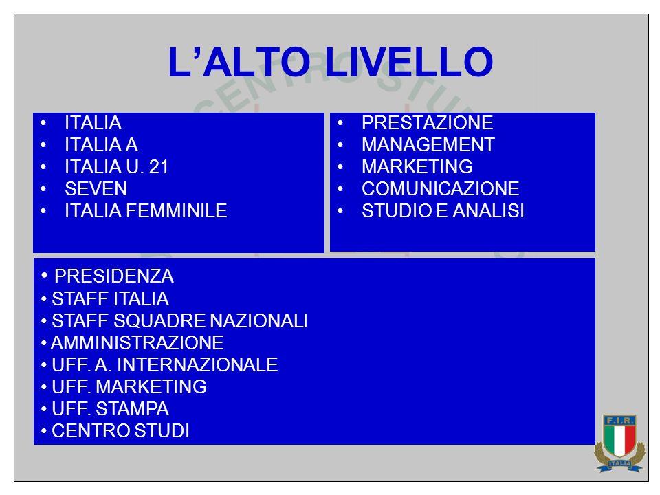 LALTO LIVELLO ITALIA ITALIA A ITALIA U. 21 SEVEN ITALIA FEMMINILE PRESTAZIONE MANAGEMENT MARKETING COMUNICAZIONE STUDIO E ANALISI PRESIDENZA STAFF ITA