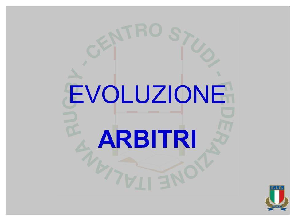 EVOLUZIONE ARBITRI