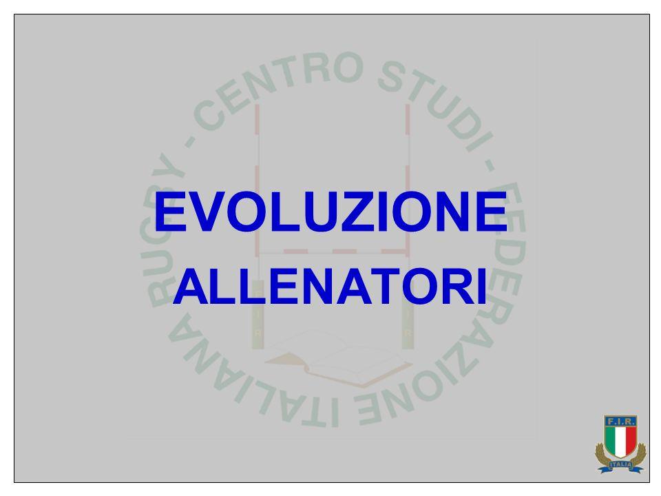 EVOLUZIONE ALLENATORI